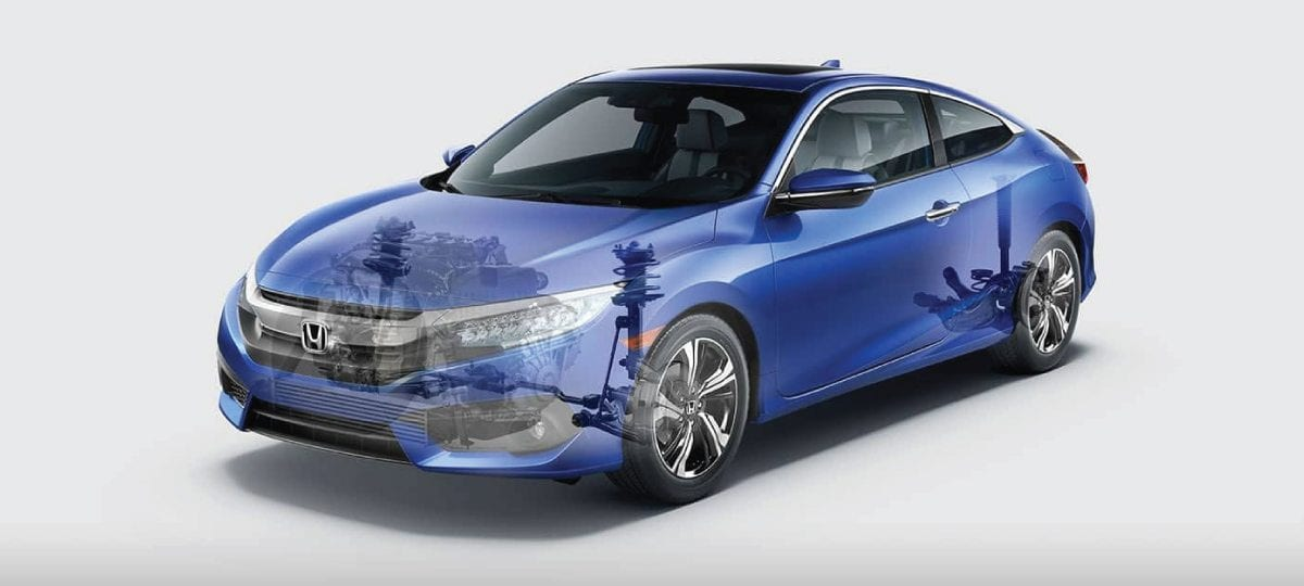 What Does the Term Powertrain Cover? - Jay Wolfe Honda