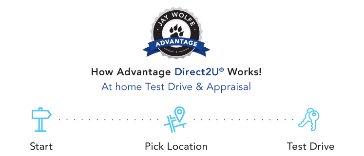 Advantage Direct2U